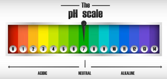 calcolare e regolarizzare il PH